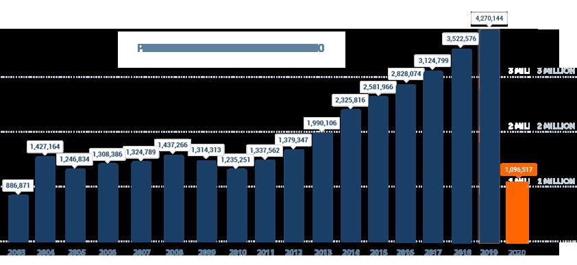 graph-passenger-stats-(1).png